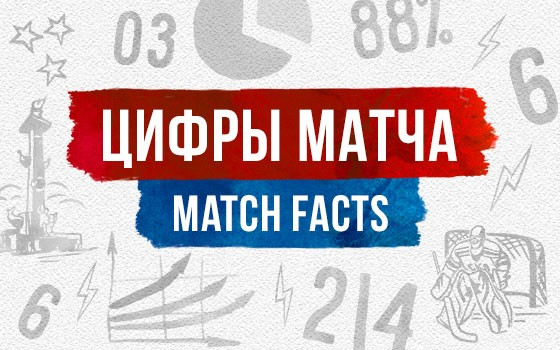 SKA - Dinamo Riga. Match facts