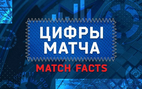 Ak Bars - SKA. Match facts