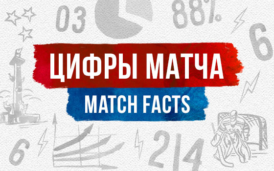 SKA - Severstal. Match facts