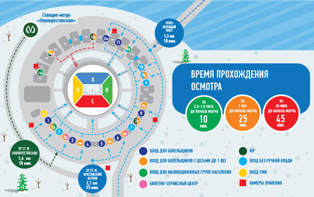 Russian Classic. How to reach the Gazprom Arena