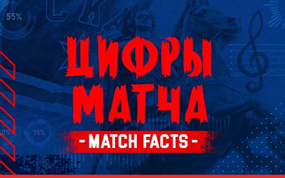 SKA - Vityaz. Match facts